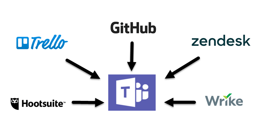 Boost Your Teams Workflow With Microsoft Teams