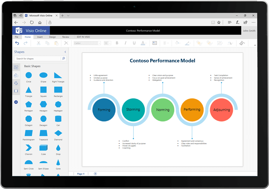 Unleash Your Creativity With Visio Online Innovations