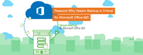 Reasons_Why_Veeam_Backup_is_Critical_for_Microsoft_Office_365_-_KSA_-_Ctelecoms_-_O365_provider_