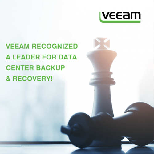 Veeam recognized a leader for Data Center Backup & Recovery!