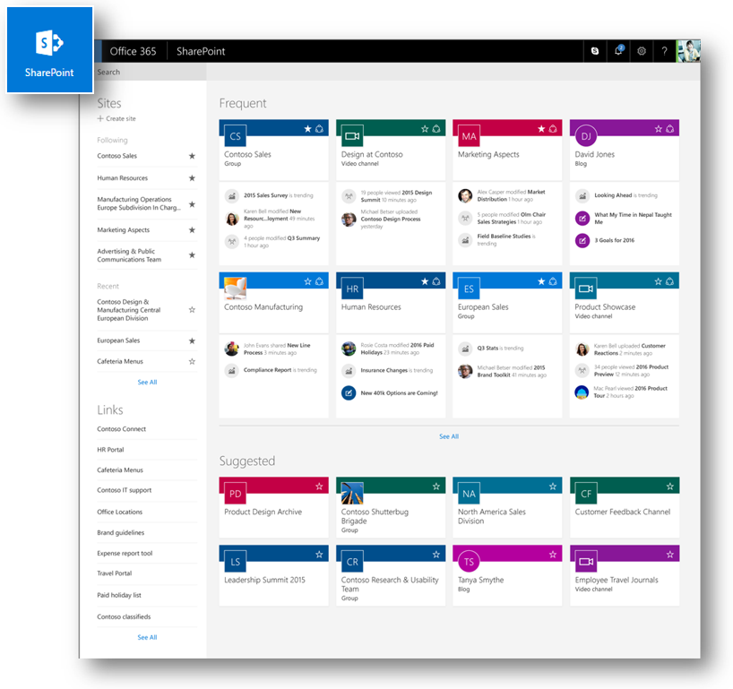 SharePoint in Office 365